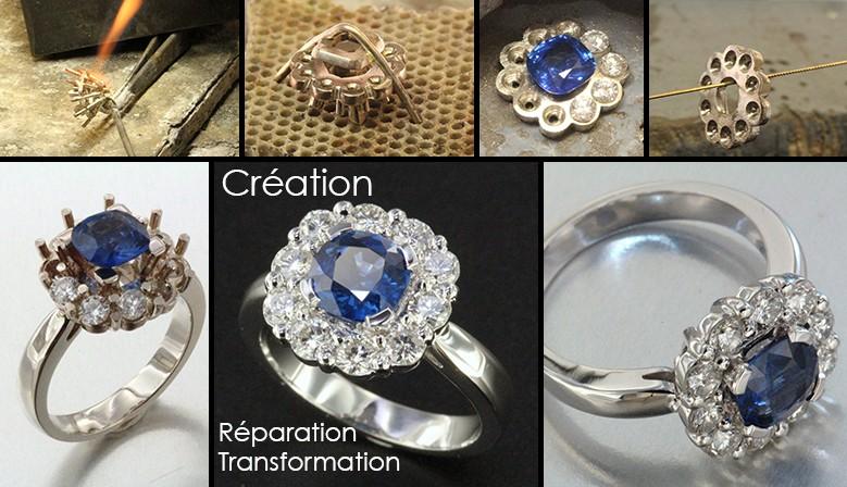 Creation - Transformation - Réparation